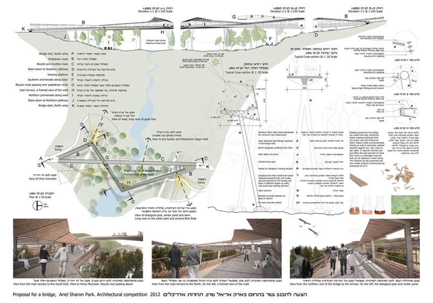 Proposition for bridge – Jacobs Yaniv Architects